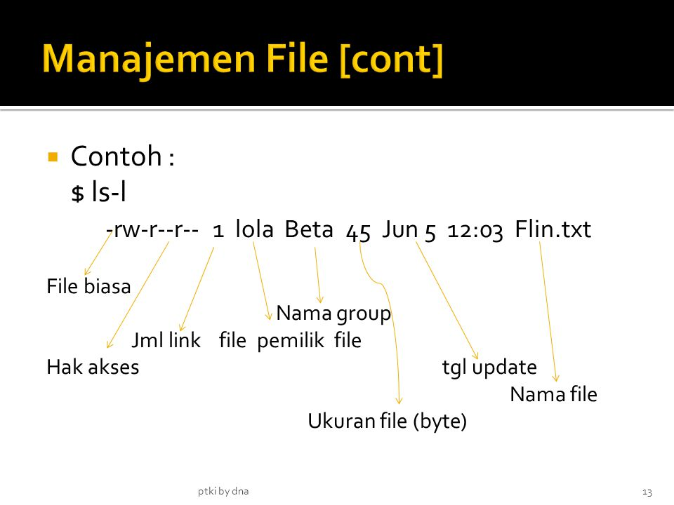 Manajemen File [cont] Contoh : $ ls-l